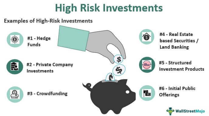 High-Risk-Investments