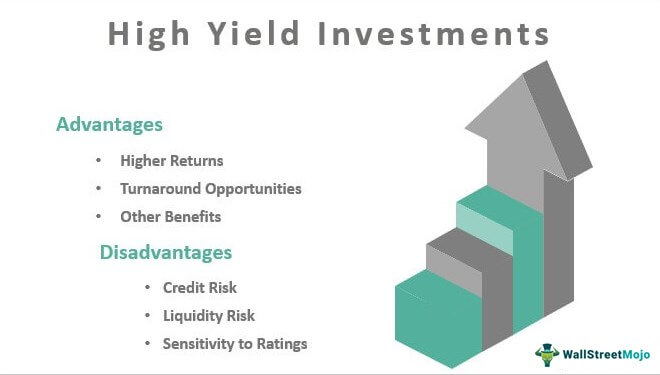 High-Yield-Investments
