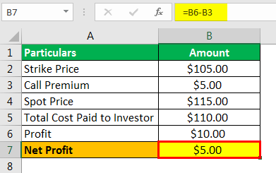 How to Trade Options Example 1