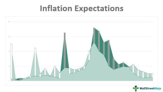 Inflation-Expectations.jpg