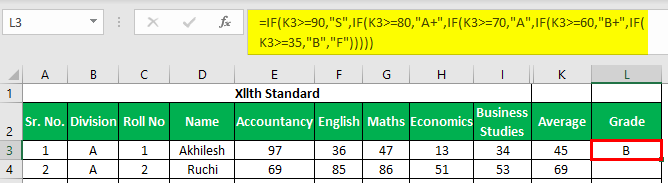 Marksheet in Excel Example 1.22