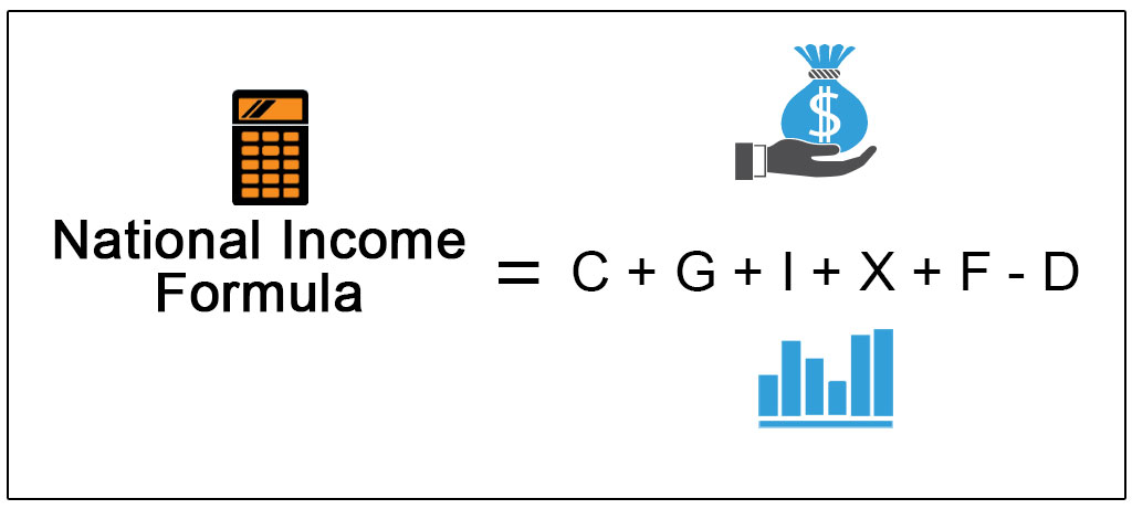 National Income Formula