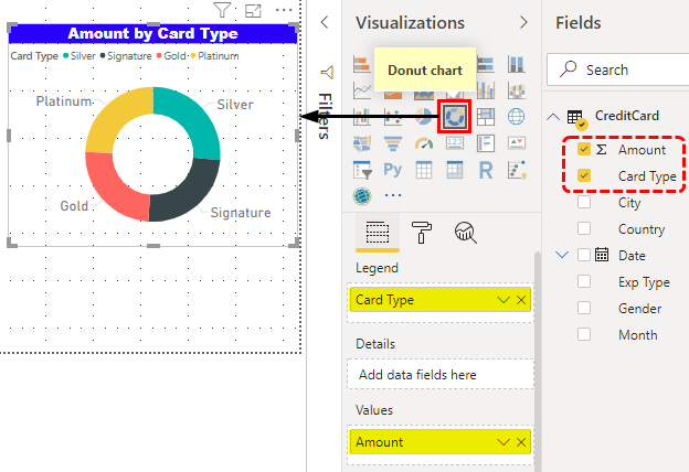 Power BI Reports (Donut Chart)