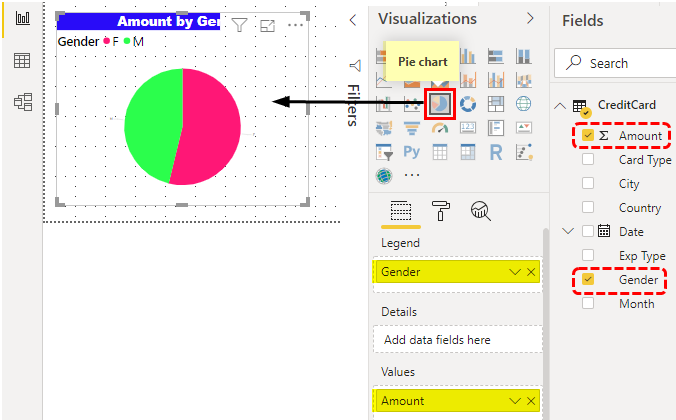 Power BI Reports (Pie Chart)
