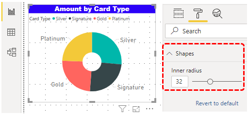 Power BI shapes