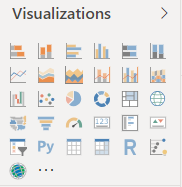 Power Bi Visuals