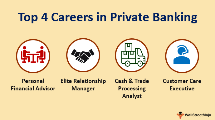 Private Banking Careers