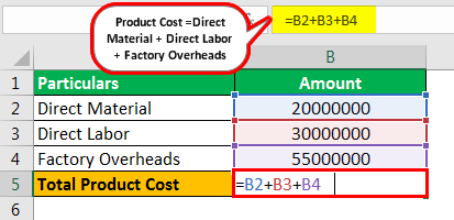 Product Cost Formula Example 1.1