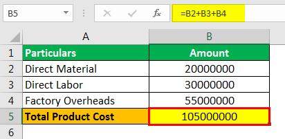 Product Cost Formula Example 1.2