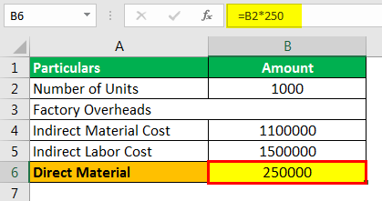 Product Cost Formula Example 2.1