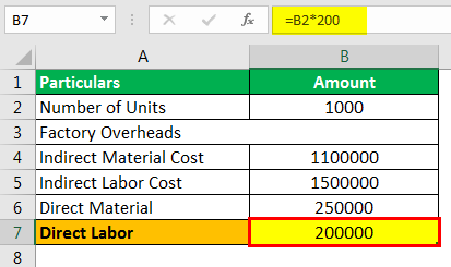 Product Cost Formula Example 2.3