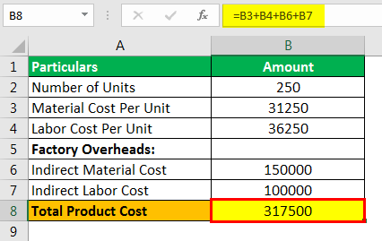 Product Cost Formula Example 3.2