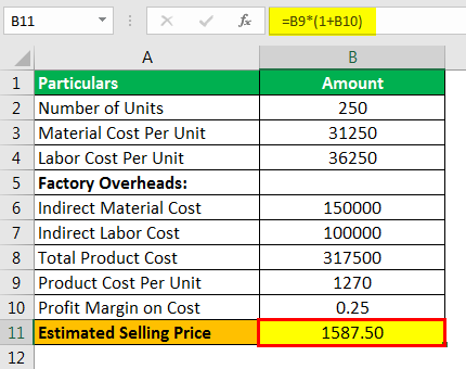 Product Cost Formula Example 3.4