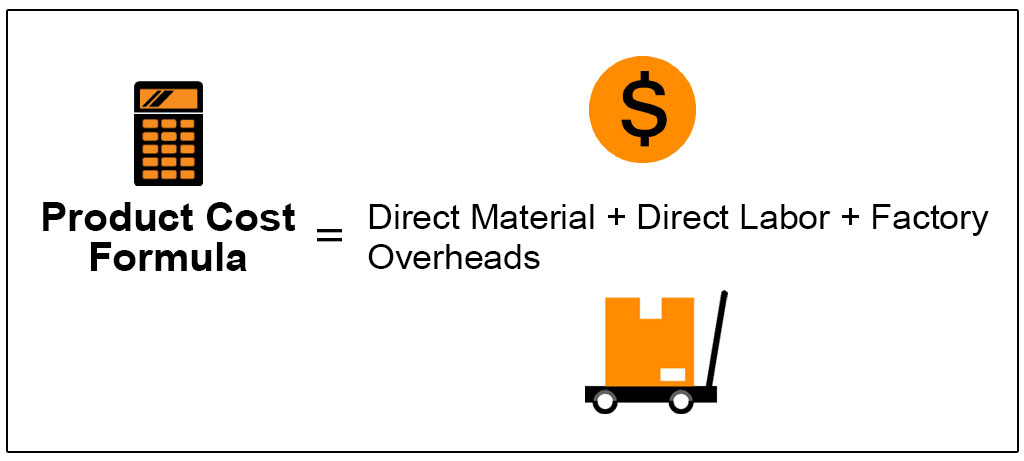 Product Cost Formula