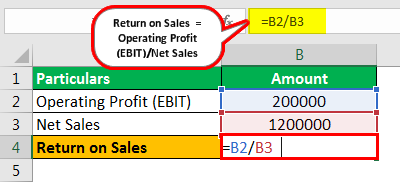 Return on Sales Formula Example 1.1png