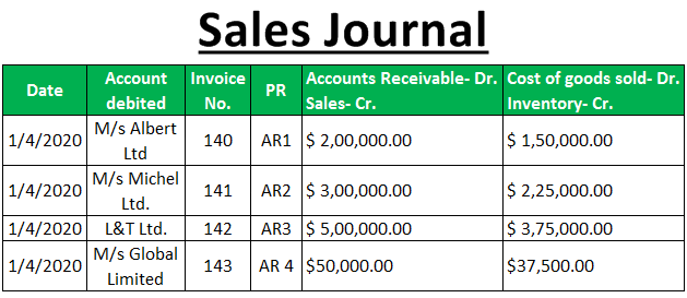 Sales-Journal