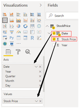 Timeline Power BI - Insert Values in Line Chart