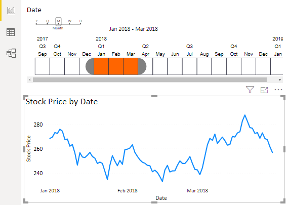 Timeline Power BI - Line Chart for Selected Months