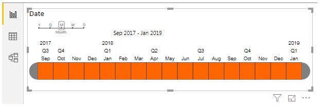 Timeline Power BI - Timeline Slicer