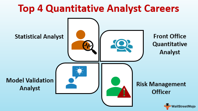Top 4 Quantitative Analyst Careers