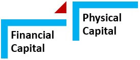 Types of Capital Investment