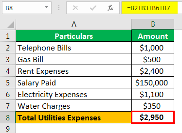 Utilities Expenses Example 1-1
