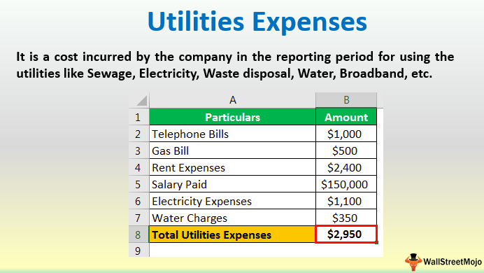 Utilities Expenses