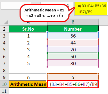 Arithmetic Mean example 1.1