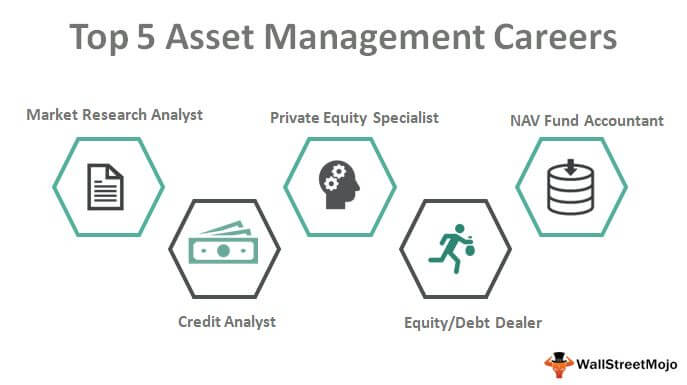 Asset-Management-Careers