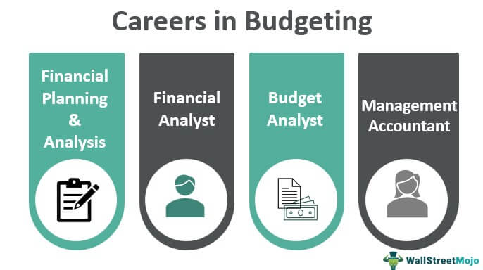 Career in Budgeting