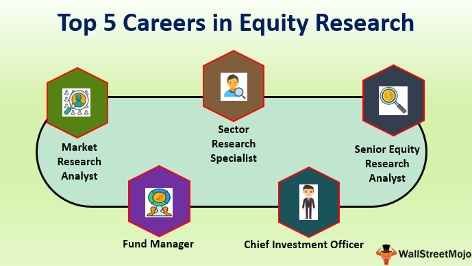 Equity Research Careers | List of Top 5 Job Roles in Equity
