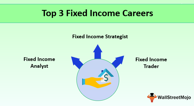 Careers in Fixed Income