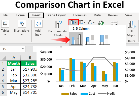 Comparison Chart in Excel