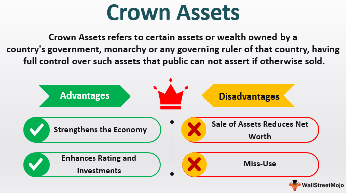 Crown-Assets