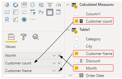 Dashboard Power BI (Drag and Drop)