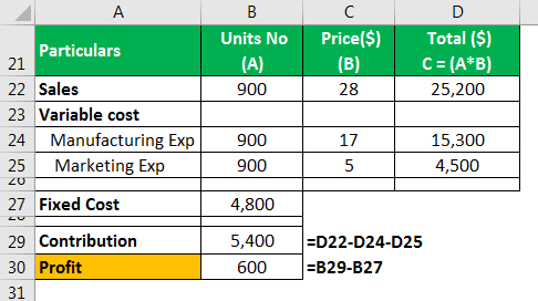 Differential Cost Example 1.2