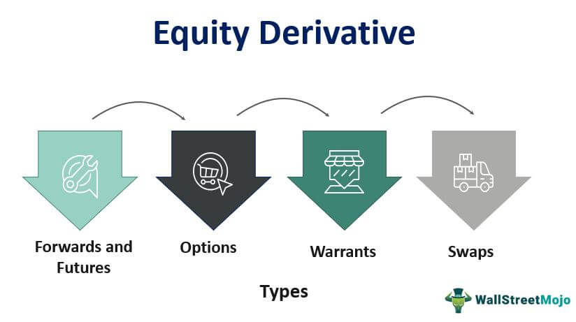 Equity-Derivative