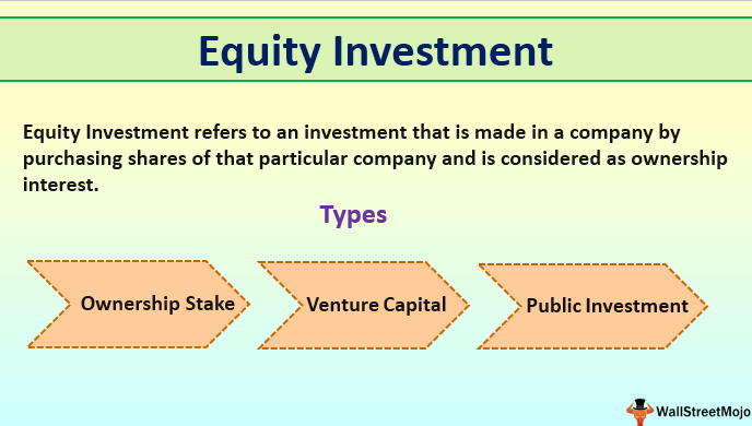Meaning Of Equities