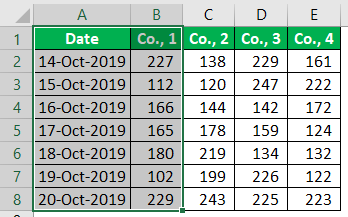 Excel Panel Chart Example 1-4