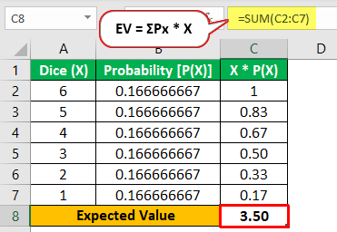 Expected Value Example 1