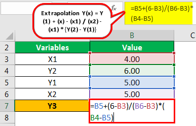Extrapolation Formula Example 1.1