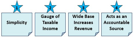 Features of Tax Base