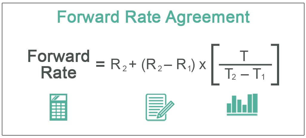 Forward-Rate-Agreement