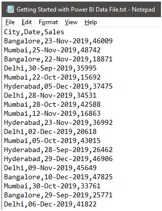 Get Started with Power Bi (Notepad)