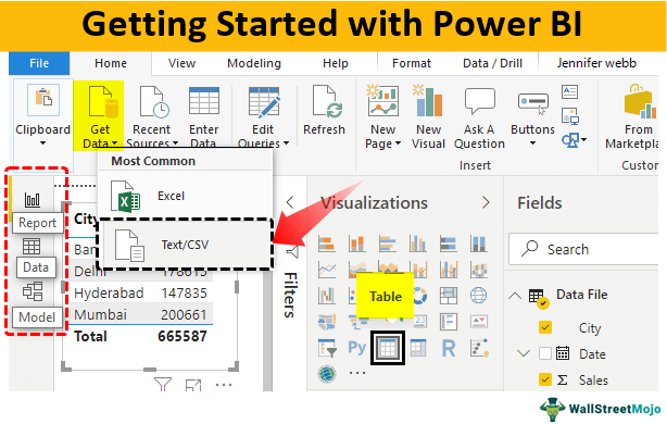 Getting-Started-with-Power-BI