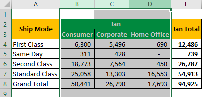 Group Data Example 1-1