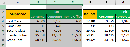select columns Example 1-11