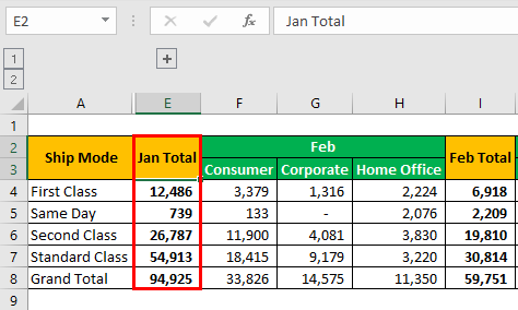 Group Data Example 1-5