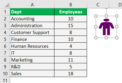 infographics in excel Example 2