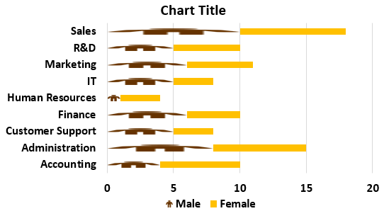 excel people graph Example 3.4